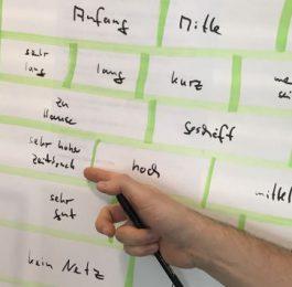Morphologische Analyse des Nutzungskontextes